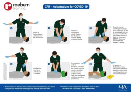 CPR During Covid19